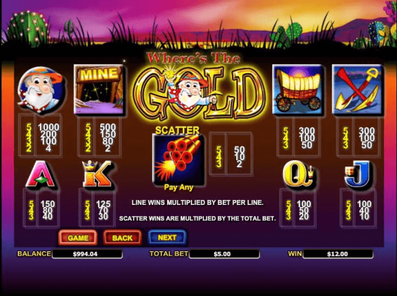 Where's the gold pokies game symbols