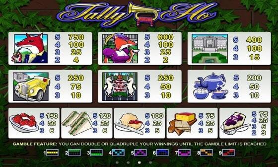 tally-ho-payout-table