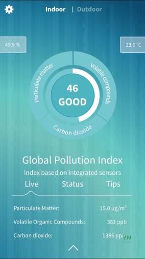 Foobot – good air guru App