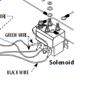 winch contactor wiring diagram winch image wiring venom winch wiring diagram venom discover your wiring diagram on winch contactor wiring diagram