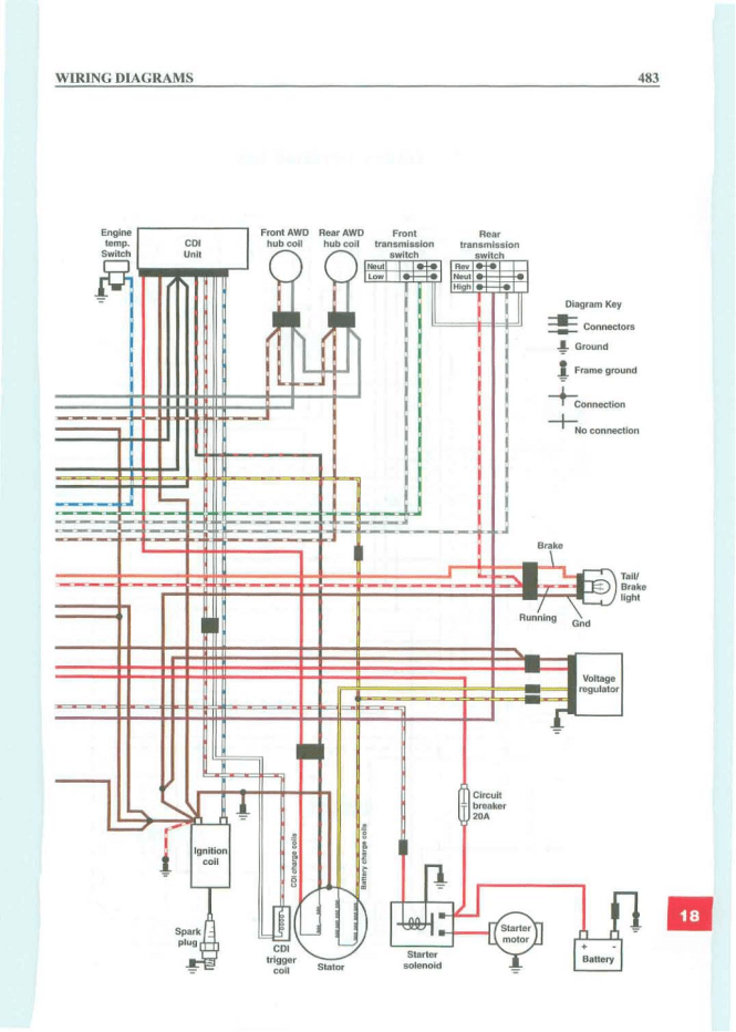 wiring diagram polaris xplorer 300 the wiring diagram 2000 polaris scrambler 90 wiring diagram nodasystech wiring diagram