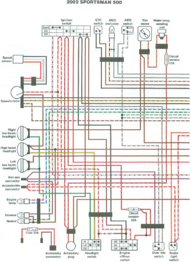 polaris sportsman ho wiring diagram wiring diagram 2008 polaris sportsman 500 ho fuse box jodebal