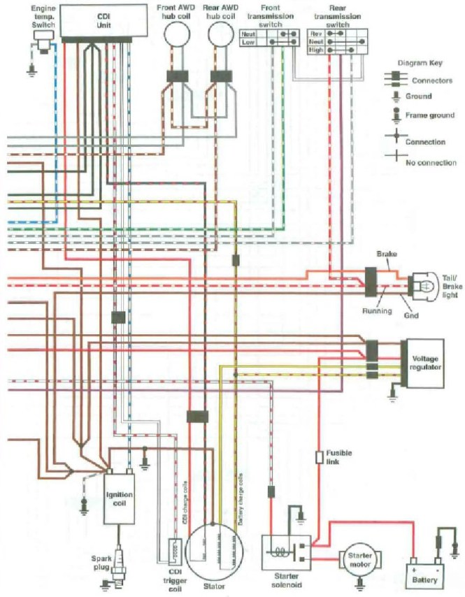 polaris sportsman wiring diagram  1999 polaris sportsman 500 wiring schematics wiring diagram on 1998 polaris sportsman 500 wiring diagram