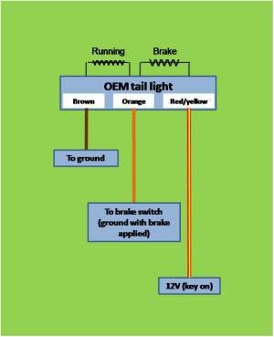 Cargo box LED brakerunning lights HELP!  Page 2