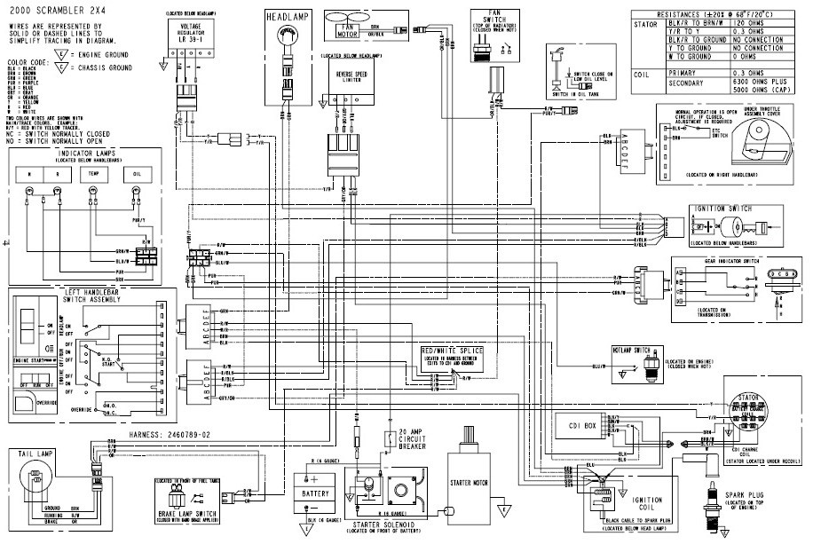polaris sportsman wiring diagram polaris image 2005 polaris sportsman 400 wiring diagram wiring on polaris sportsman wiring diagram