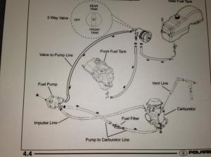 Sportsman MV7 CARB HELP WITH PICS  Page 2  Polaris ATV Forum