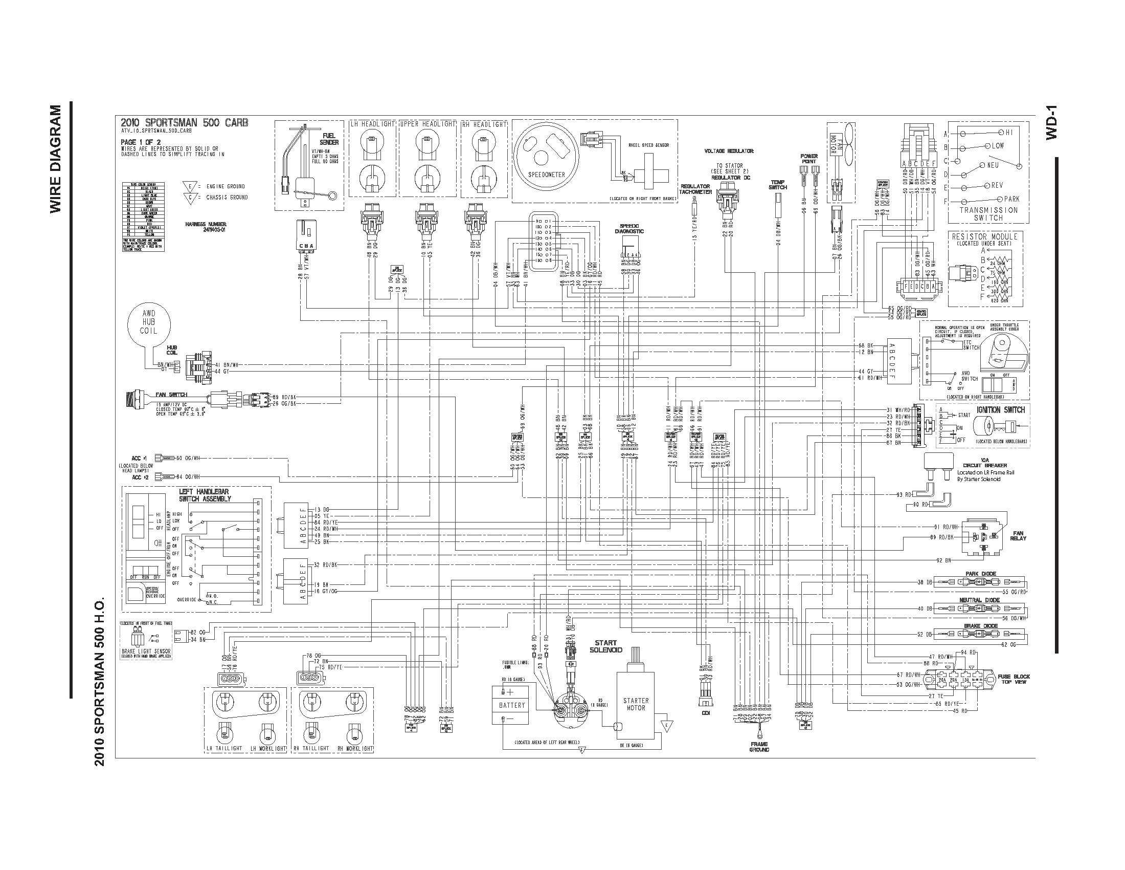 2003 Polaris Sportsman 500 Ho Wiring Diagram Diagram Base