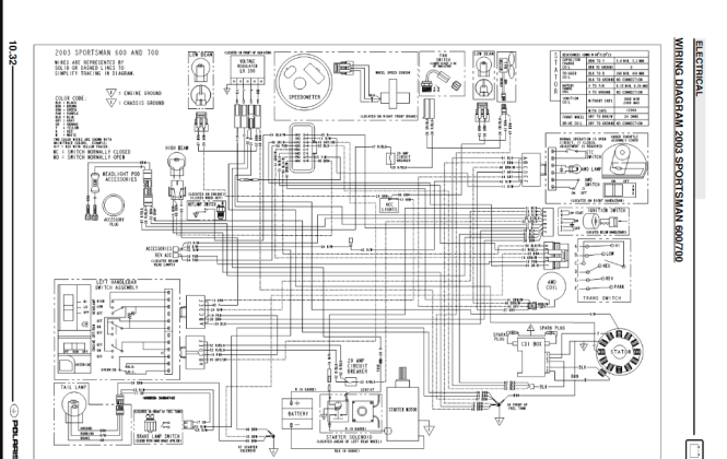 polaris predator 90 wiring schematic wiring diagram 2003 polaris sportsman wiring schematic diagrams