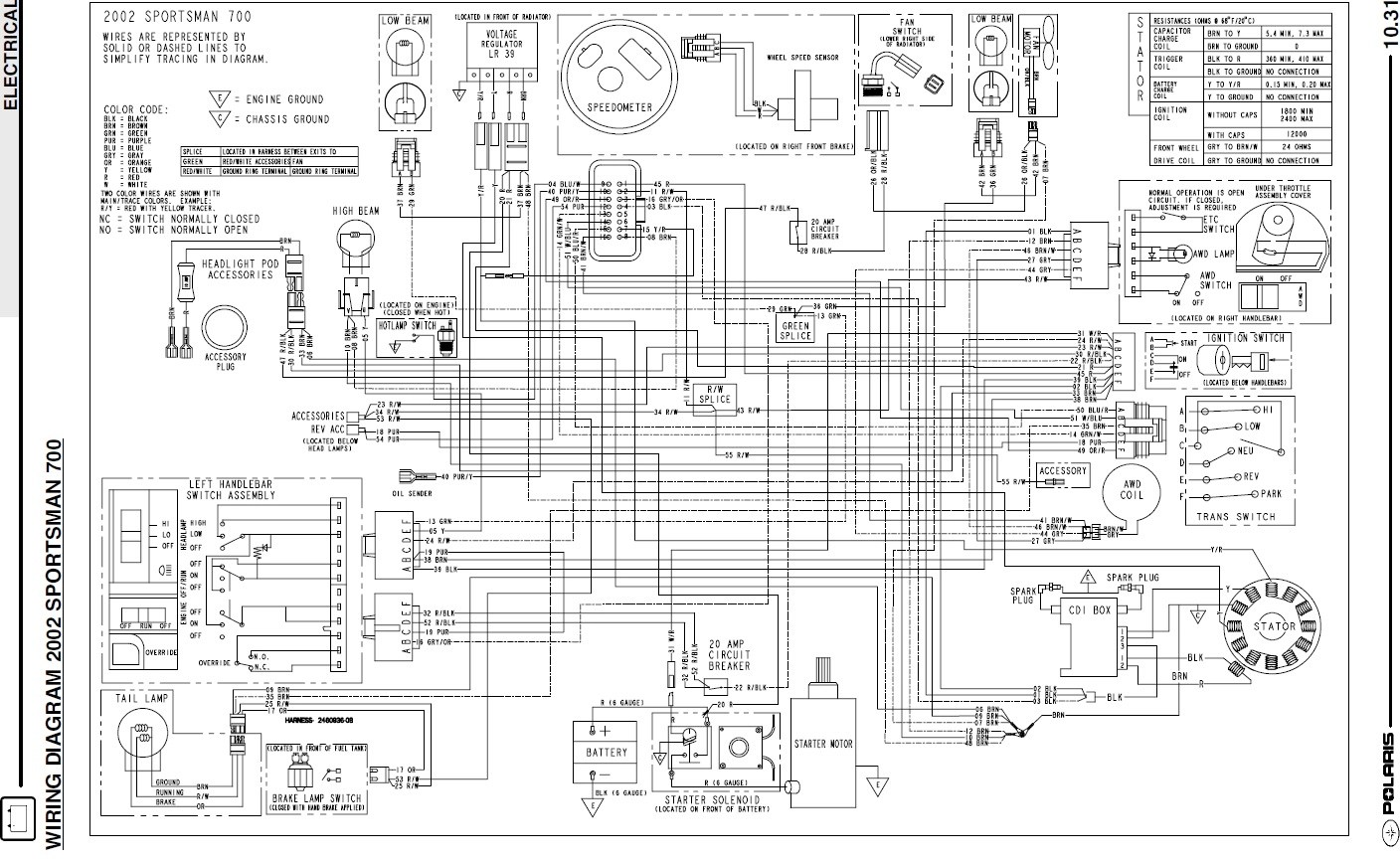 2011 Polaris 500 Sportsman Key Diagram Wiring. Engine