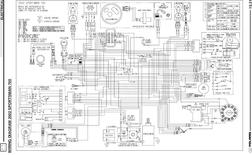 04 Sportsman 700 No Spark Page 2 Polaris Atv Forum 2017 Ranger Xp 900 Wiring Diagram 2006 90