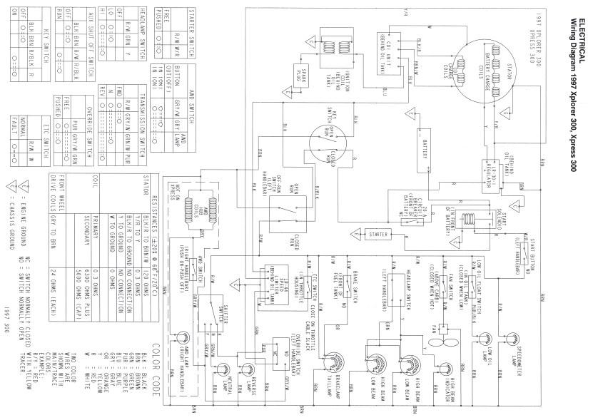2001 Polaris Sportsman 90 Wiring Diagram