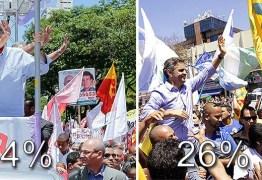 Datafolha: decisão deve ser entre Dilma e Aécio