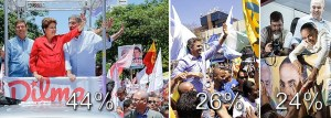 presidenciaveis pesquisa datafolha 300x107 - Datafolha: decisão deve ser entre Dilma e Aécio