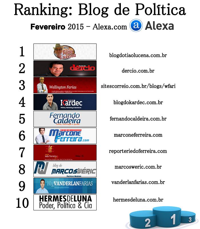 ranking blogsfevereiro2 - RANKING ALEXA: Conheça os 10 Blogs de política mais acessados de João Pessoa no mês de Fevereiro/2015
