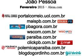 RANKING ALEXA: Conheça os 10 sites de notícias mais acessados de João Pessoa no mês de Fevereiro/2015