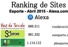 RANKING ALEXA: Conheça os 10 sites mais acessados de esporte da Paraíba no mês de Abril