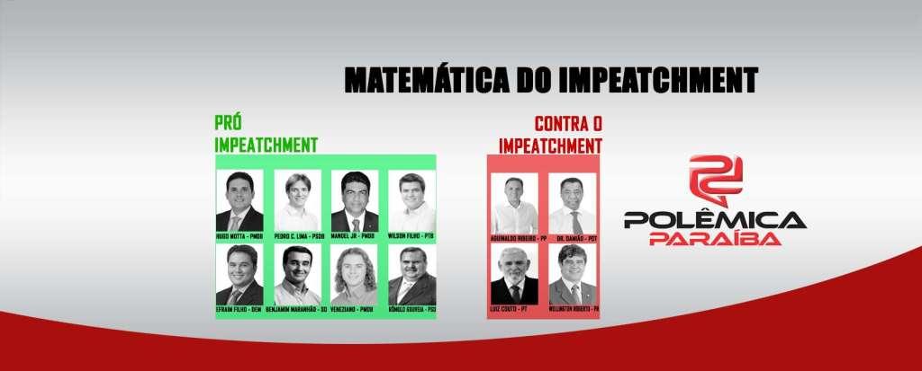 MATEMÁTICA DO IMPEATCHMENT - 14-04-16 atualizado