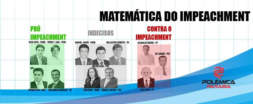 MATEMÁTICA DO IMPEATCHMENT3 - 4X5X3: Matemática do impeachment mostra que maioria dos deputados paraibanos quer saída de Dilma