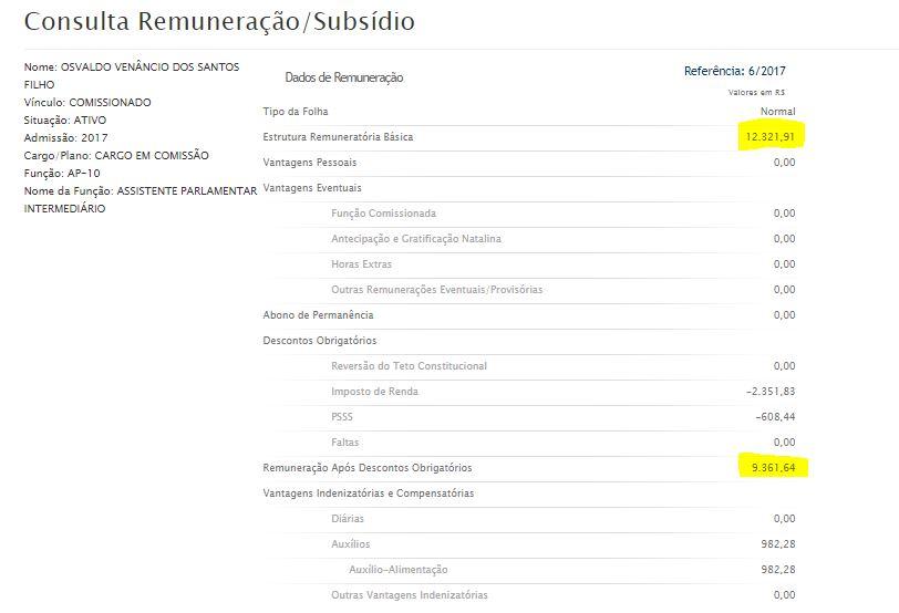 BADO VENÂNCIO - Ex-deputado Bado Venâncio tem salário de R$ 12 mil no gabinete de Cássio Cunha Lima