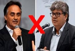 Enquete para 2018 traz Cartaxo em primeiro lugar, seguido por João Azevedo