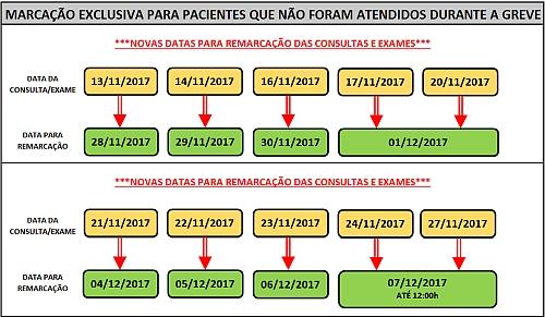TABELA REMARCAÇÃO CONSULTA HULW - Primeiro dia após greve é marcado por filas no HU; Veja o Calendário para remarcação de consulta