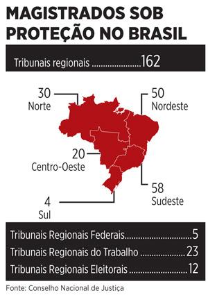 mi 17742856914775676 - Juízes ameaçados de morte em suas áreas de atuação poderão ser transferidos para outras varas e comarcas - Por Ricardo Boechat