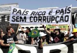 Brasil tem pior resultado em ranking de corrupção
