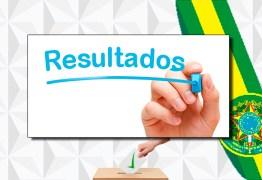 QUEM VAI GOVERNAR O BRASIL? Confira resultado da enquete que perguntou quem será o próximo presidente do país
