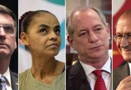Quem sai ganhando com eventual prisão de Lula?