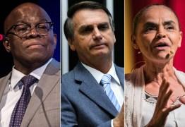Sem Lula, Bolsonaro lidera e Joaquim empata com Marina em segundo