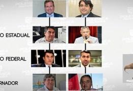 RADIOGRAFIA DA POLÍTICA: Em Sousa, prefeito Tyrone e família Gadelha vão travar nova batalha por votos em outubro – por Felipe Nunes