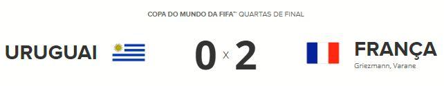 tabela uruguai frança - VEJA VÍDEO: Apesar de insetos e frango, França elimina Uruguai e avança para semi-final