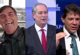 PESQUISA PRESIDENCIAL: Bolsonaro lidera com 26% Ciro e segundo e Haddad terceiro diz XP/Ipespe – VEJA TODOS OS NÚMEROS