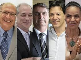 images 11 - NOVA PESQUISA DATAFOLHA: Após ataque, Bolsonaro tem 24%, Ciro, Marina, Alckmin e Haddad empatam em segundo lugar - VEJA TODOS OS NÚMEROS