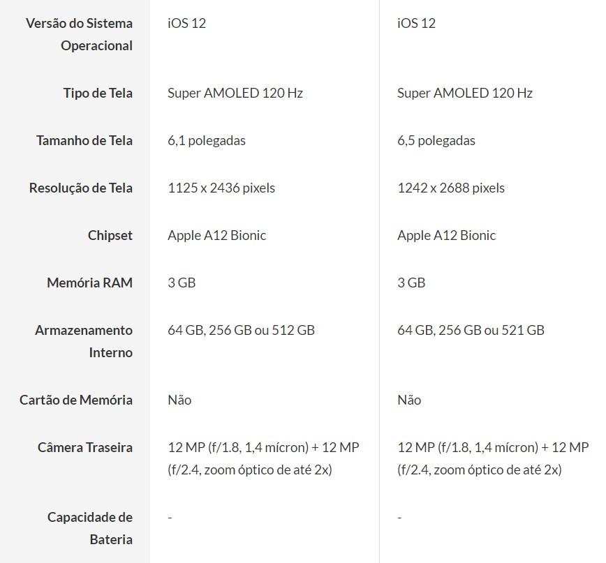 iphone - Tudo sobre os novos iPhone Xs e Xs Max da Apple apresentado na tarde desta quarta: VEJA VÍDEO