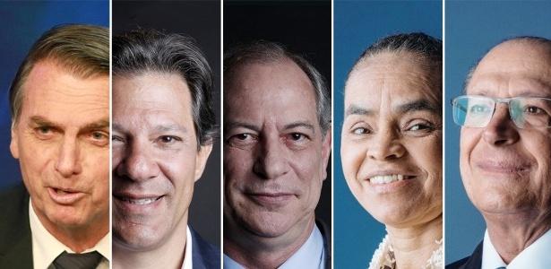 presidenciaveis 1537211917356 615x300 - PESQUISA IBOBE: Bolsonaro segue na frente com 27% e Haddad em segundo lugar com 21%