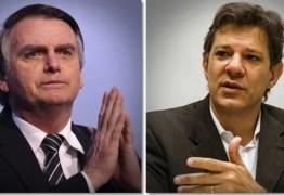 Bolsonaro e Haddad empatados em rejeição