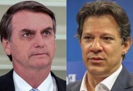 Diferença de Bolsonaro sobre Haddad cai consideravelmente em João Pessoa e Campina Grande neste 2º turno