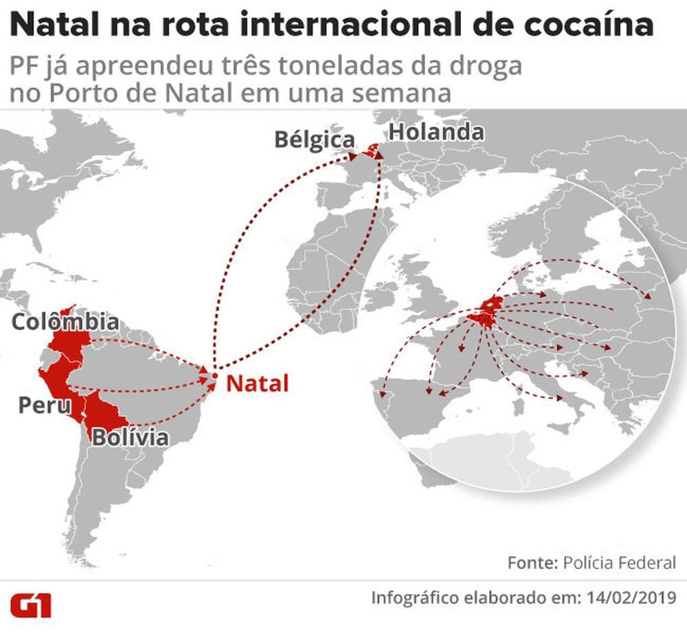 Resultado de imagem para NATAL ROTA DO TRAFICO DE DROGAS