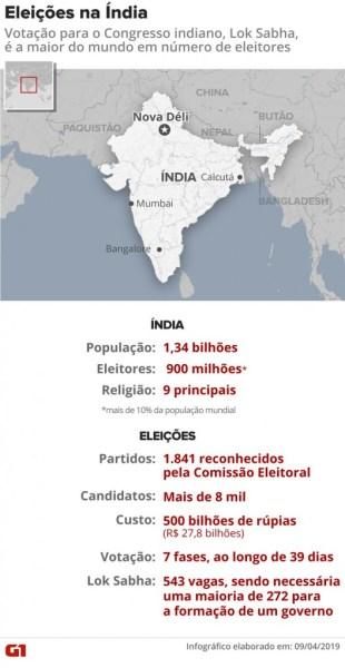 eleicoes na india 155x300 - Com 900 milhões de eleitores, Índia inicia maior eleição do mundo