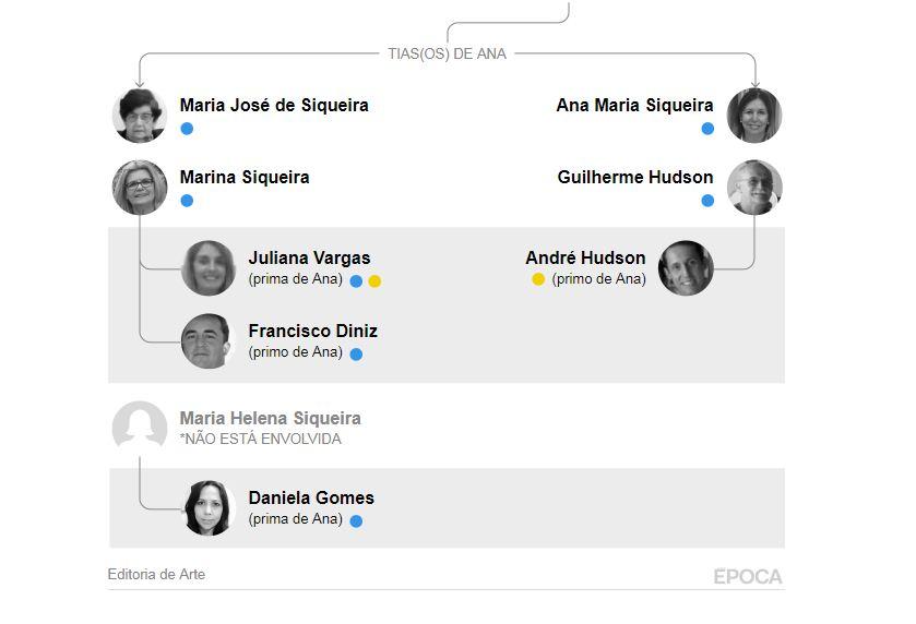 Capturar5 - Os 13 parentes de Jair Bolsonaro nomeados nos gabinetes da família