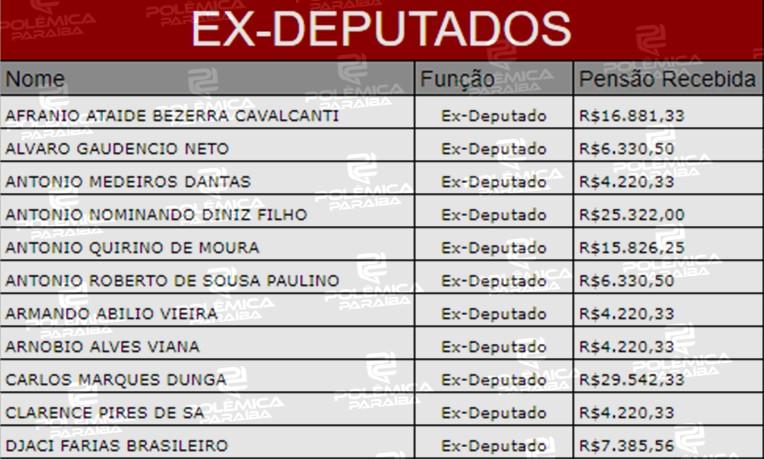 1 1 - LUPA DO POLÊMICA: 56 ex-deputados estaduais recebem aposentadoria especial na Paraíba - VEJA TABELA COMPLETA