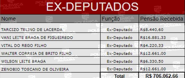 6 - LUPA DO POLÊMICA: 56 ex-deputados estaduais recebem aposentadoria especial na Paraíba - VEJA TABELA COMPLETA