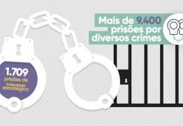 NÚMEROS HISTÓRICOS: Homicídios caem 21,8% no semestre e projeção aponta mais uma redução em 2019