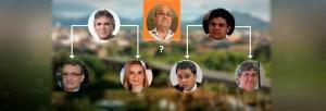 SAO BENTO 300x102 - SUCESSÃO MUNICIPAL: Em São Bento, 'fator surpresa' pode quebrar polarização entre Jarques e Gemilton em 2020