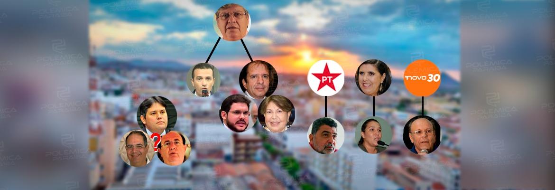 SUCESSÃO MUNICIPAL: Em Patos, dois pré-candidatos governistas podem disputar o apoio do Palácio da Redenção em 2020