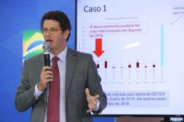 Rede protocola pedido de impeachment do ministro do Meio Ambiente no STF