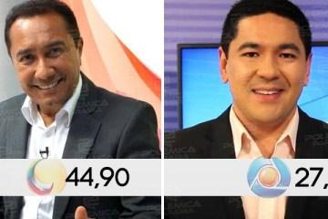 IBOPE DO MEIO-DIA: Afiliada da Globo perde liderança em virada surpreendente