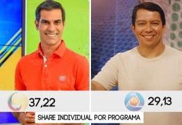 IBOPE TV ESPORTES: Segmento esportivo marca presença diária na rotina do espectador paraibano