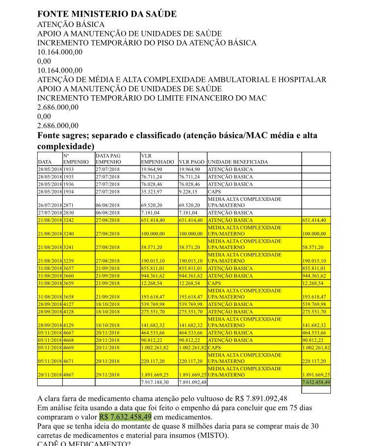 ef206b7b d4a9 469a a776 e36fe683499a - PROPINA DA CALVÁRIO: Ex-secretário de Saúde de Bayeux indicado por Kita é investigado por compra de medicamentos